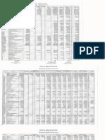 Ejecucion Presupuestal Mayo 2014
