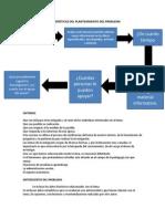 Características Del Planteamiento Del Problema