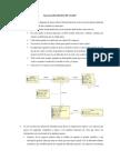 Ejercicios Resueltos de DIAGRAMAS de CLASES UML Alquiler de Automoviles