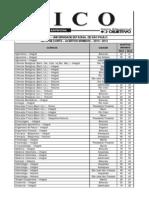 UNESP 2014 Nota Corte