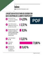 Infografia Encuesta Aborto