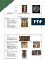 Week 2 - 15th & 16th Century European Art