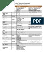 2014 MTTP Schedule