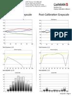 Vizio M602i-B3 CNET review calibration results