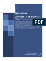 Candlesticks Major Signals