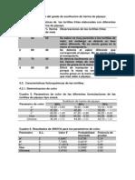 Determinacion Del Grado de Sustitucion de Harina de Pijuayo