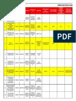 Cuadro de Proyectos 2014 (1)(1). Actualizaciòn Junio 2014