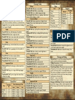image regarding Printable Dm Screen 5e Pdf named Jeff Carlsen - DD 5E Personality Sheet 1.0 (Paritally