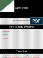 anna is finally dead