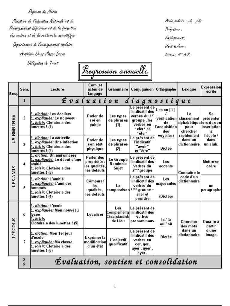 Progression Annuelle Francais 6 Parcours Verbe Dictionnaire