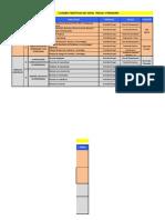 Cuadro Temático Pres y Virtual- Diplomado (2)