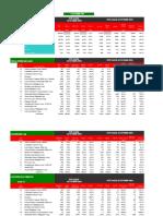 Designed_media Sales Report_oct2009 (2)
