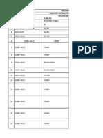 Valves List - After Hydro Test