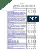 IEC LIST
