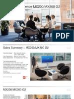 Mx200 Sales Readiness Partners