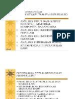 Identifikasi Peluang Usaha (Slide PowerPoint)