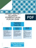 tarikh_tasyri_