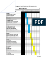 Timetable of Activities (Gantt Chart) Edited