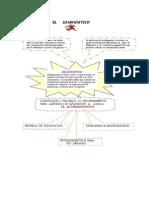 El Diagnostico y autodiagnostico automotriz