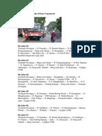 1245690000 Rute Bus Kota Regular Di Kota Yogyakarta