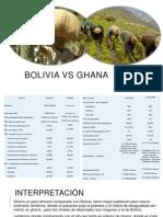 Bolivia vs Ghana