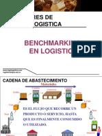 2. Benchmarking en Indicadores de Gestión Logísticos