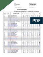 Konacni Rezultati Predispitnih Aktivnosti 2013-14 - 1ng