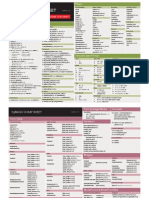 Django1.5 Cheat Sheet a4