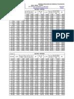 Tabela de Preços do Sedex