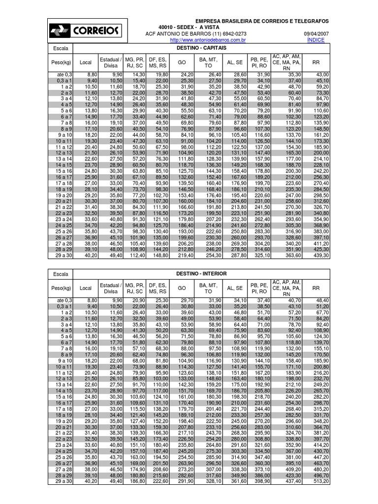 tabela de pre u00e7os do sedex