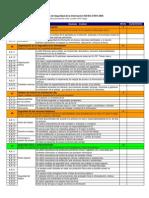 Copia de SGSI - IsO 27001 Anexo a 2012-02