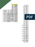 Espectro de Diseño-Envolvente Senoidal