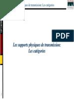 Les_supports_physiques_de_transmission_les_categories.pdf
