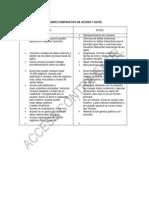 Cuadro Comparativo de Access y Excel