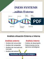 Clase II Análiis Microentorno Business Systems AL