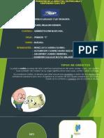 Tipos de Credito de IBP
