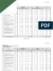 Profit & Loss Report - Preliminaries
