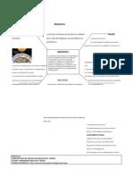 Producto 18 Diagrama Heurístico