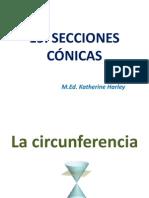 15. Secciones Cónicas