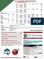 Lakewood Ranch, Bradenton, Real Estate -  Market Update, Statistics, MLS Report, Information