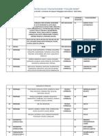 Organización de Aulas y Facilitadores i Taller Moho