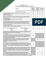 TABLA 6.1.xls