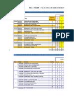 Distribución de Horas Maestrías y Doctorado en Colombia