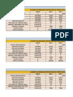 Ejemplo de PLan Financiero Iniciativa