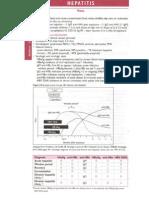 Revisión Pruebas Hepáticas - Laboratorio Clínico