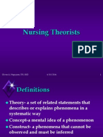 Nursing Theorists