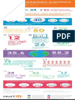 14factsinfographic-140121085602-phpapp01