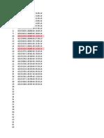 Scanned PO List
