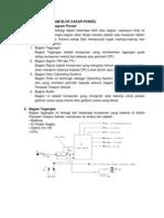 Pembagian Diagram Blok Dasar Ponsel