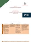 Cuadro Comparativo Métodos Aprendizaje
